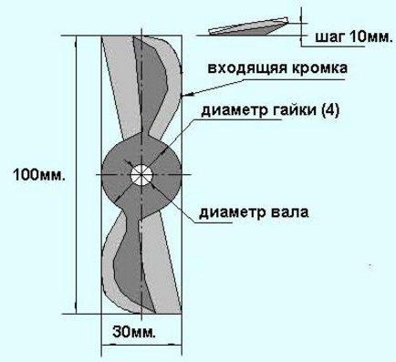Винт лодочного мотора